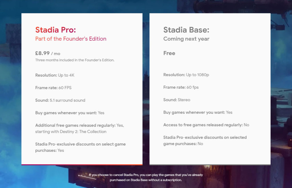 Google Stadia Pro subscription vs Stadia base